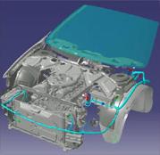 ηλεκτρομηχανολογικά αυτοκινήτου